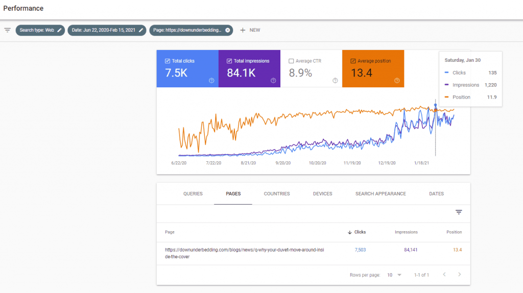 Tracking important page rankings and clicks in Google Search Console